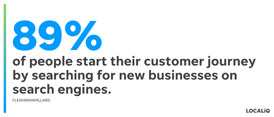 small business challenges - finding new customers - new customers look for businesses on search engines stat