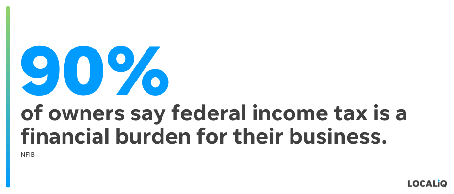 small business challenges - taxes financial burden stat