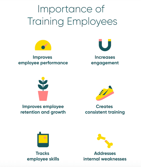 small business challenges - training employees