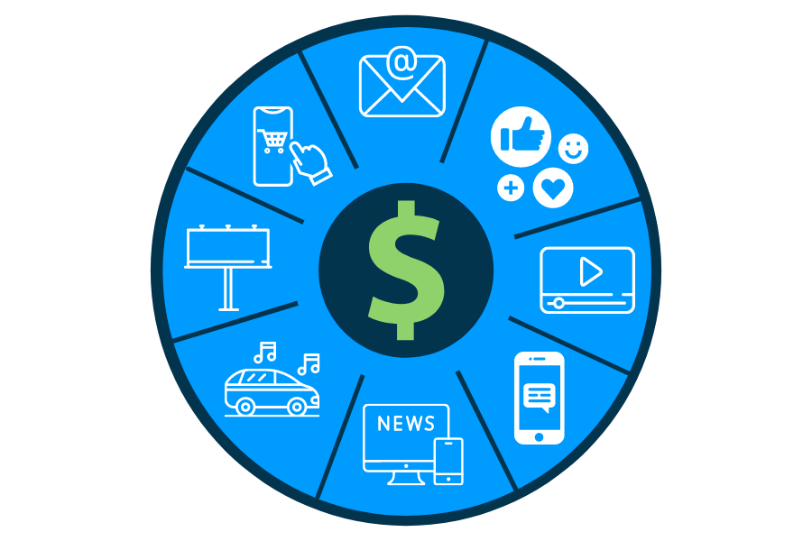 small business marketing challenges - allocating your budget to different marketing channels