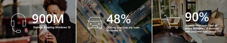 why run ppc ads on bing for home services