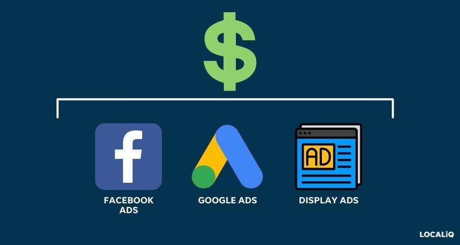 ai in marketing - ai and budget optimization