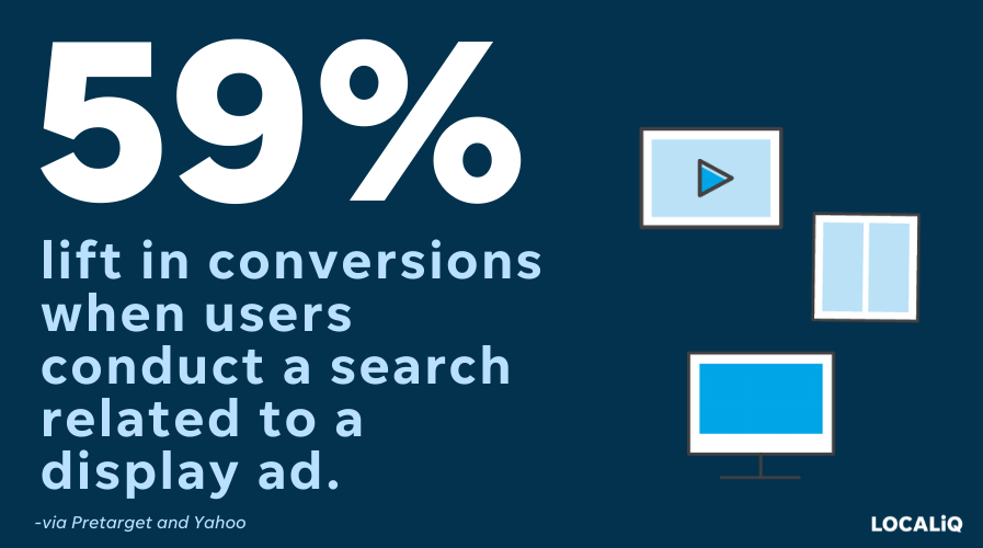 search vs display ads - stat callout