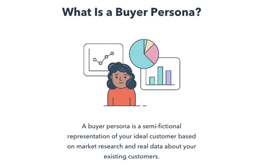 customer feedback questions - what is a buyer persona