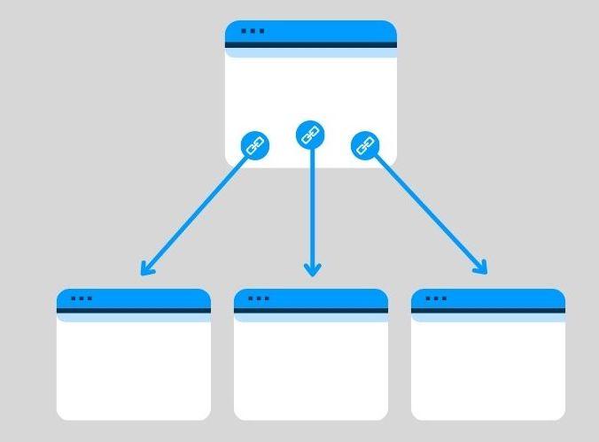 seo writing and nlp - add internal links